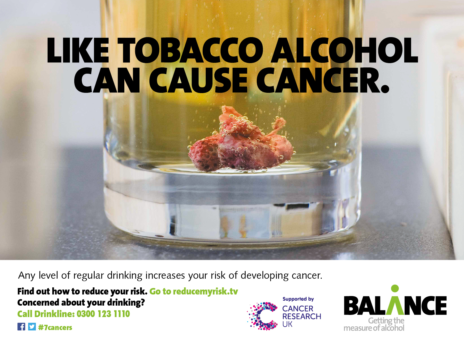 Cancer risks with alcohol